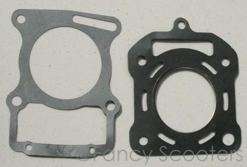 CG 200cc Cylinder Gasket Set (Water cool)
